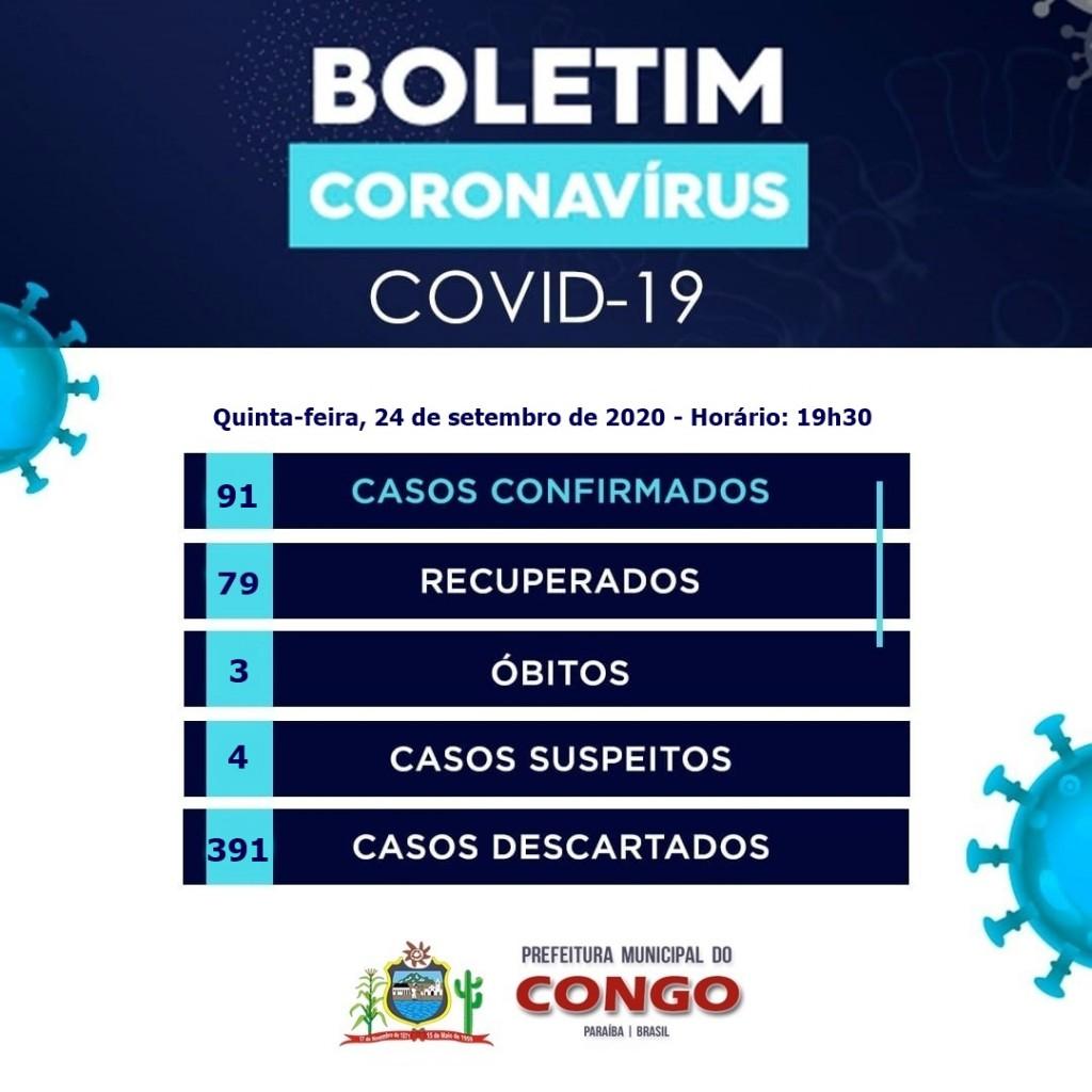 CONGO REGISTRA DEZ NOVOS CASOS CONFIRMADOS DE COVID-19 E TERCEIRO ÓBITO EM DECORRÊNCIA DA DOENÇA NO MUNICÍPIO