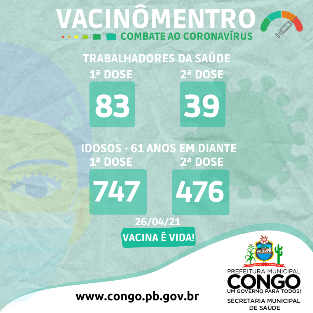A prefeitura Municipal de Congo está vacinando idosos a partir de 61 anos.
