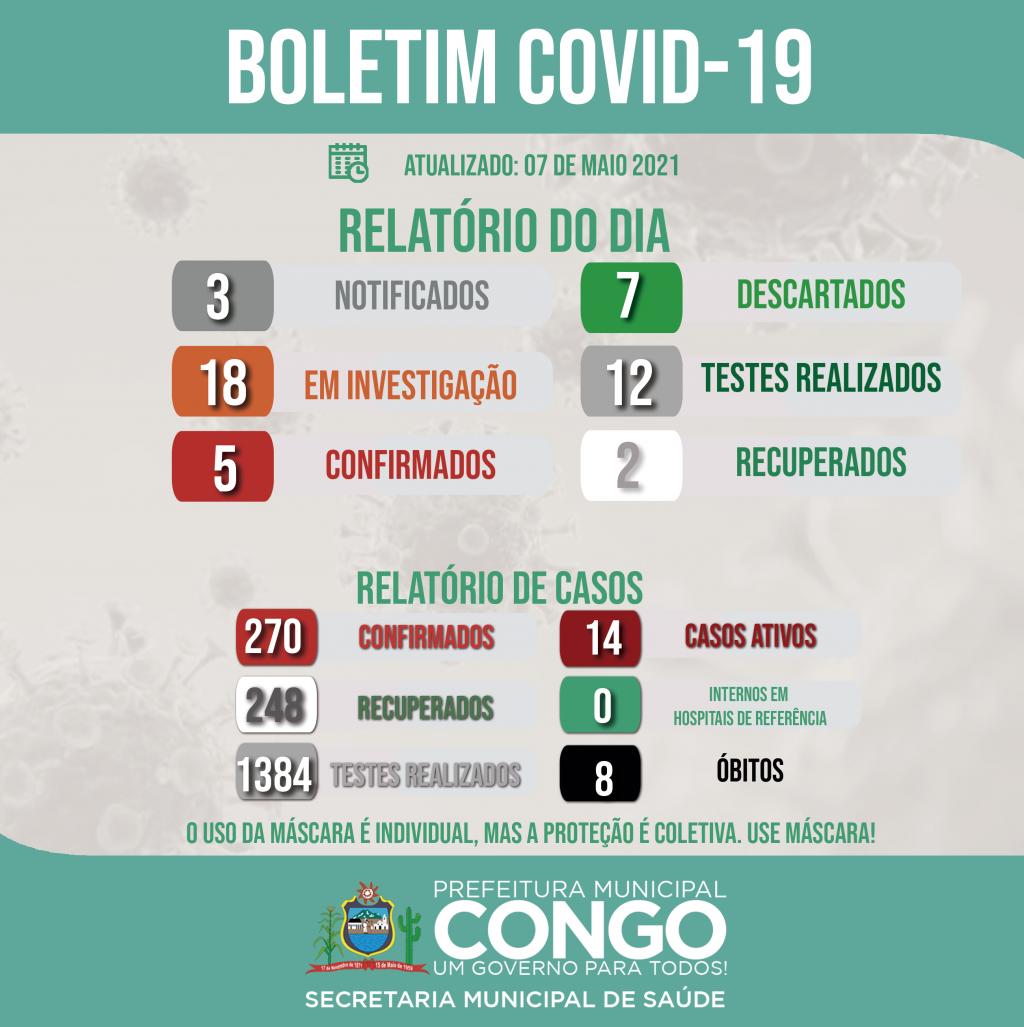 Boletim Epidemiológico do Coronavírus no Congo